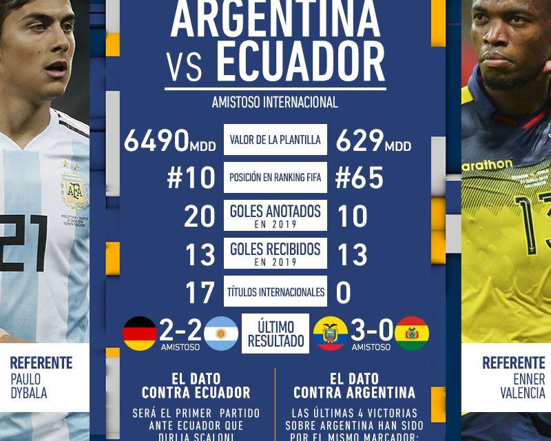 Argentina va por su quinto partido sin derrota