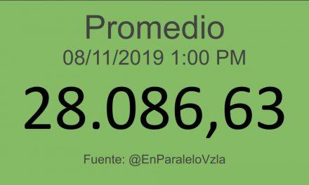 Indicadores Económicos Venezuela 08/11/2019 01:00 pm