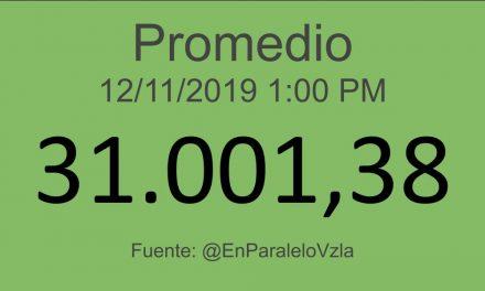 Indicadores Económicos Venezuela 12/11/2019 01:00 pm