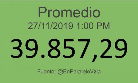 Indicadores Económicos Venezuela 27/11/2019 01:00 pm