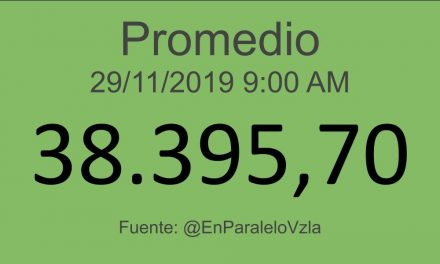 Indicadores Económicos Venezuela 29/11/2019 09:00 am