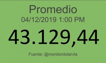 Indicadores Económicos Venezuela 04/12/2019 1:00 pm