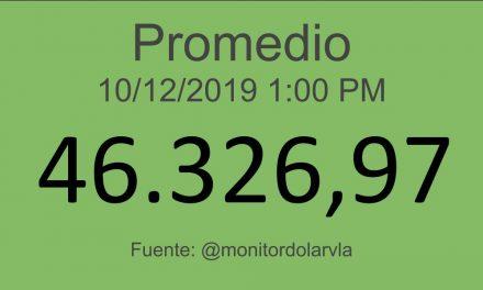 Indicadores Económicos Venezuela 10/12/2019 01:00 pm