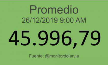 Indicadores Económicos Venezuela 26/12/2019 09:00 am