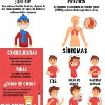 Coronavirus es letal para Venezuela