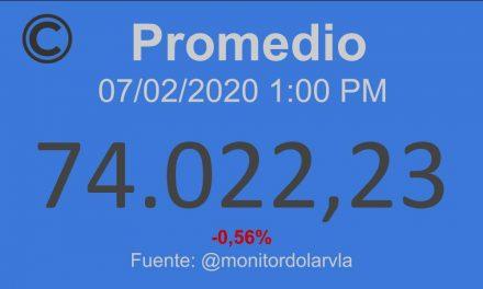 Indicadores Económicos Venezuela 07/02/2020 01:00 pm