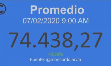 Indicadores Económicos Venezuela 07/02/2020 09:00 am