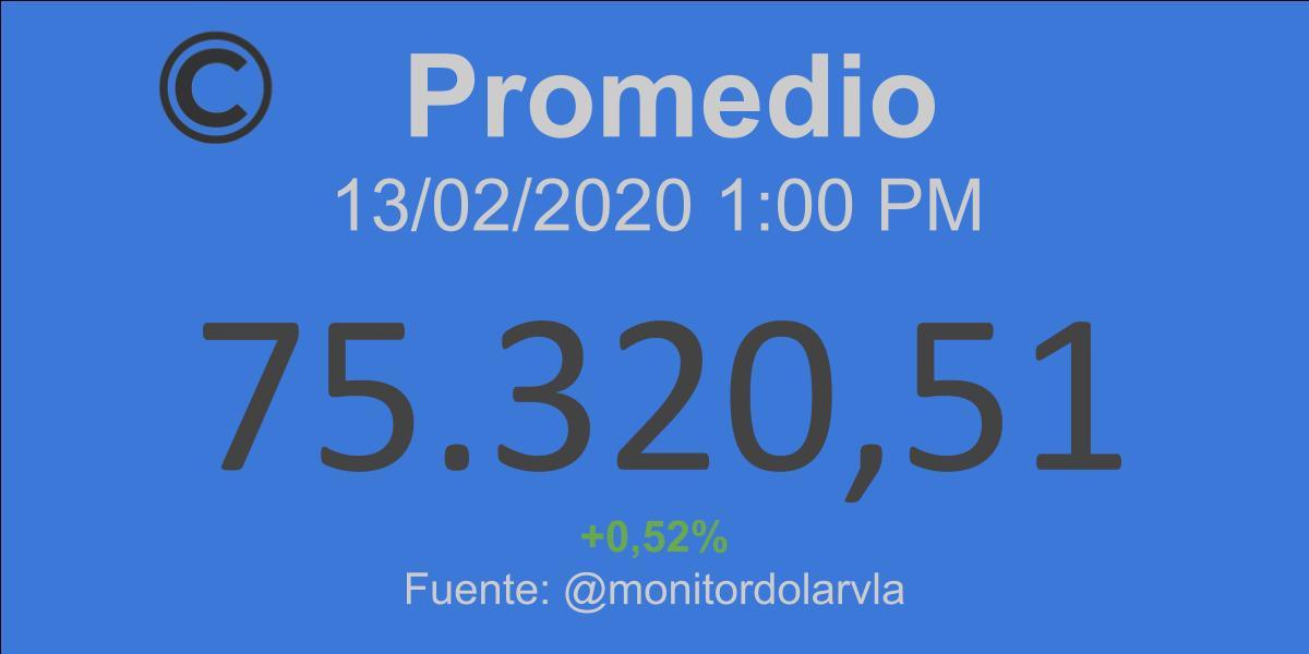 Indicadores Económicos Venezuela 13/02/2020 01:00 pm