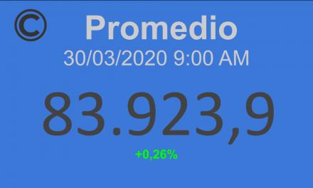 Indicadores Económicos Venezuela 30/03/2020 09:00 am